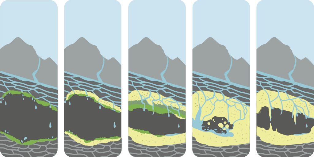 formazione Grotte di Rescia